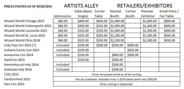 Table Prices!