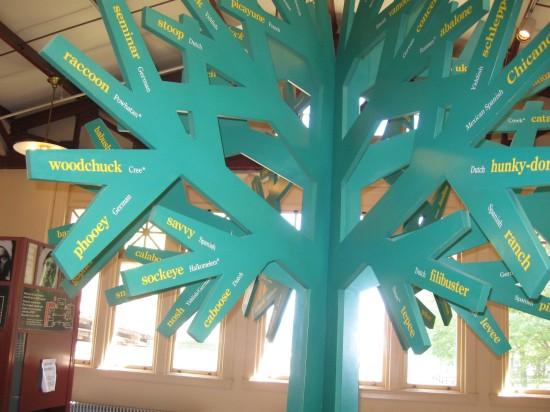 Etymology Tree!
